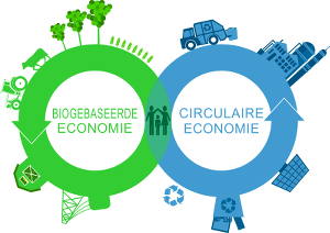 Circulaire economie CC by SA 4.0 mkorver65 via wikicommons